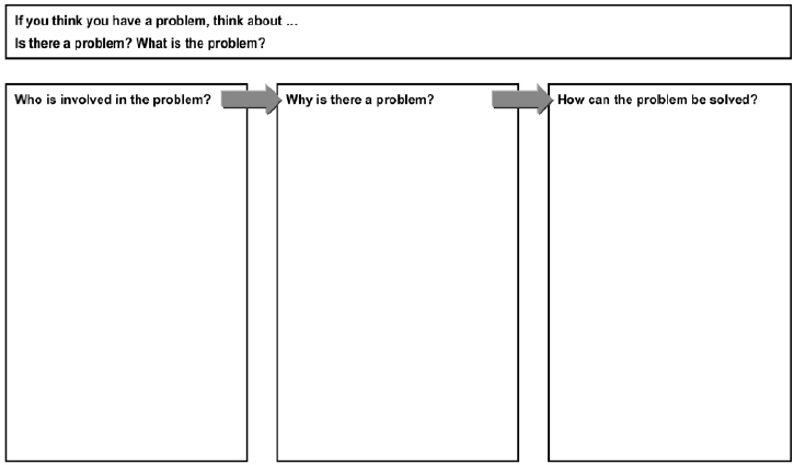 Consumer Training and Support Project – Teamwork Worksheets